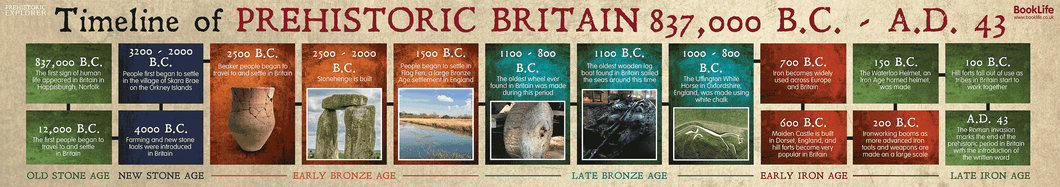 Timeline of Prehistoric Britain Poster by BookLife