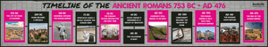 Timeline Ancient Rome Poster by BookLife