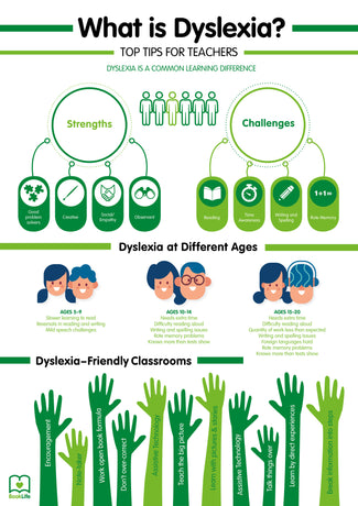 Free What is Dyslexia? Poster by BookLife