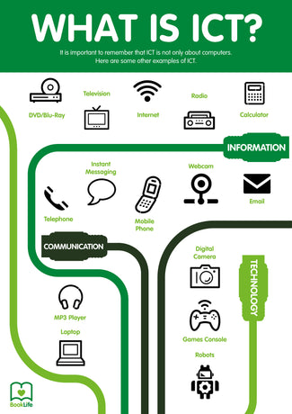 Free What is ICT? Poster by BookLife
