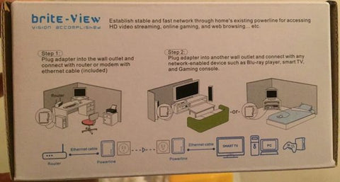 500 Mbps Power Line Ethernet Adapter