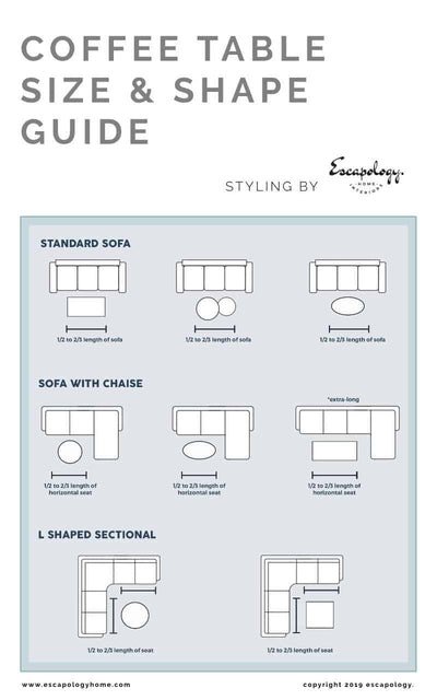Coffee Table Size Guide -  Want To Know The Right Size to Buy?