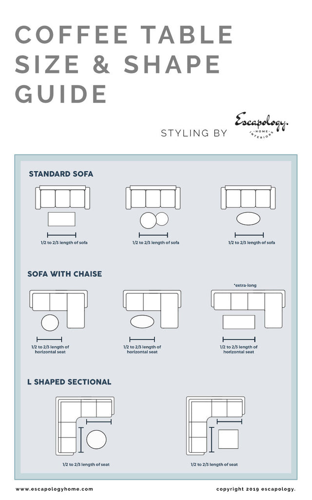 Coffee Table Size Guide Coffee Table Buying Guide