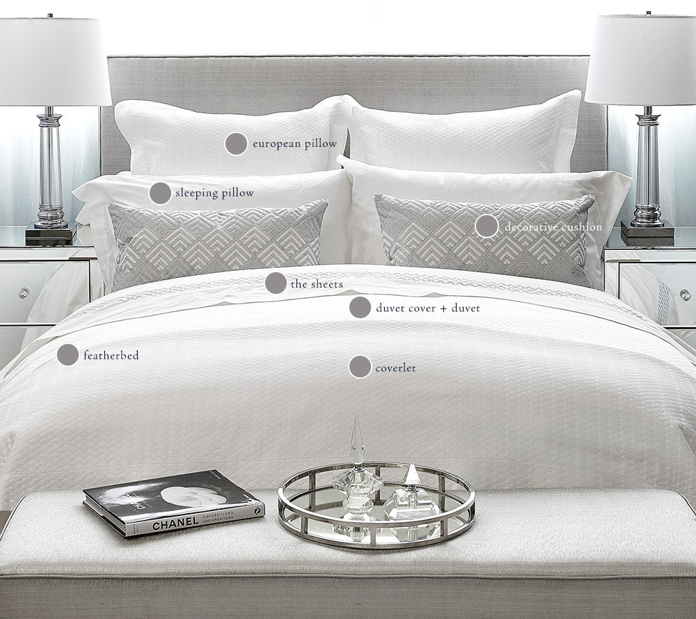 How To Create A Five Star Hotel Bed Look