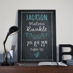 Personalized Gift For New Parents