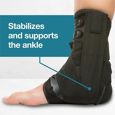 Can an ankle brace help prevent future injuries?