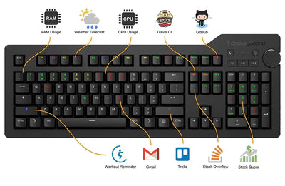 Das Keyboard Keyboard Das Keyboard 4Q: World'S First Smart RGB Cherry MX Mechanical Keyboard - Brown Soft Tactile