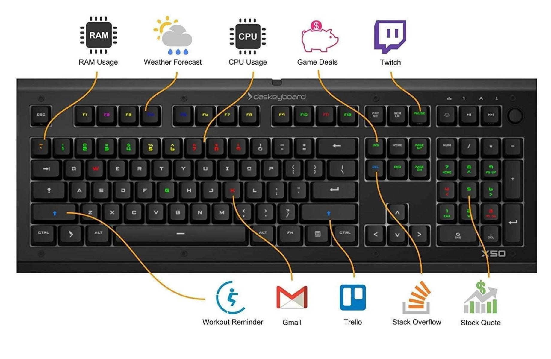 Das Keyboard Keyboard Das Keyboard X50Q: World's First Smart Mechanical Keyboard for Work & Gaming - RGB, Soft Tactile