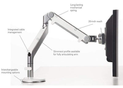 Humanscale Single Monitor Arm Polished Aluminum with White Trim / W/ Bolt Through Mount Humanscale M2 Monitor Arm Single Monitor Arm Same Day Shipping