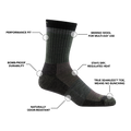 Image of Men's Heady Stripe Hiking Sock in Fatigue calling out all of the features of the sock