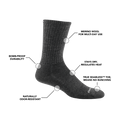 Image of the Men's Standard Crew Lifestyle Sock in Charcoal, calling out all of the features of the sock