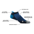 Image of Men's Run No Show Running sock in Eclipse calling out all of the features of the sock