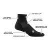 Image of Men's Quarter Running Sock in Black calling out the features of the sock