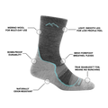 Image of Women's Light Hiker Micro Crew Hiking Sock in Slate calling out the features of the sock