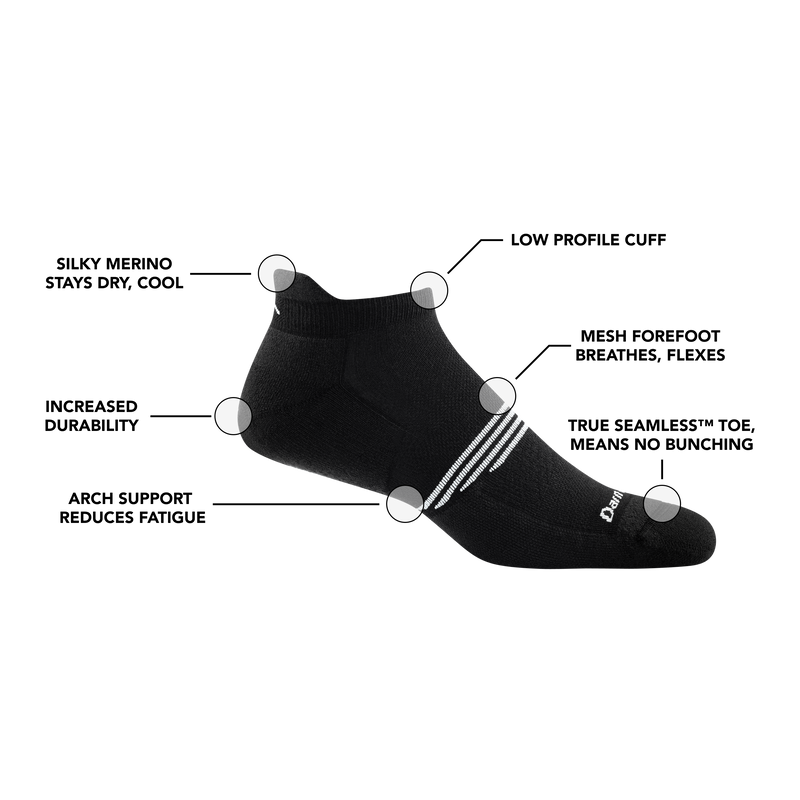 Image of Men's No Show Element Athletic Sock in Black calling out all of the features of the sock