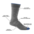 Image of Men's Solid Basic Lightweight Crew Lifestyle sock in Gray calling out all of the features of the sock.