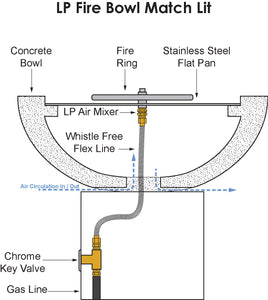 "Top Fires 24"" Stainless Steel Fire Bowl Square OPT-103-SQ24WF - The Outdoor Fireplace Store"