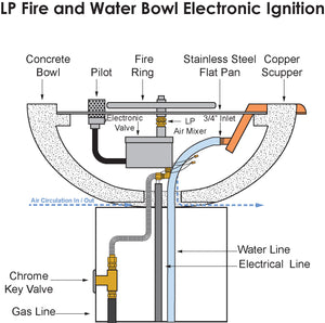 "Top Fires 24"" Copper Fire & Water Bowl Electronic OPT-101-24NWCBE - The Outdoor Fireplace Store"