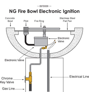 "Top Fires 36"" Copper Fire Bowl Electronic Ignition OPT-102-36NWFE - The Outdoor Fireplace Store"