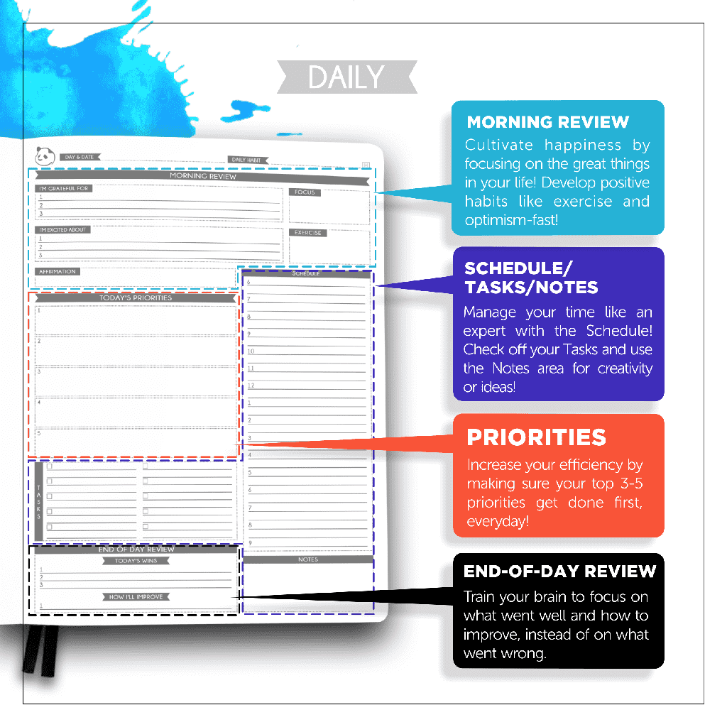 graphic regarding Full Focus Planner Pdf identified as Panda Planner® Professional