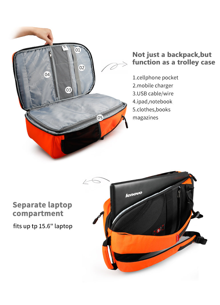TSA ready Flame Resistant Backpack Laptop Ready Multifunctional compartments