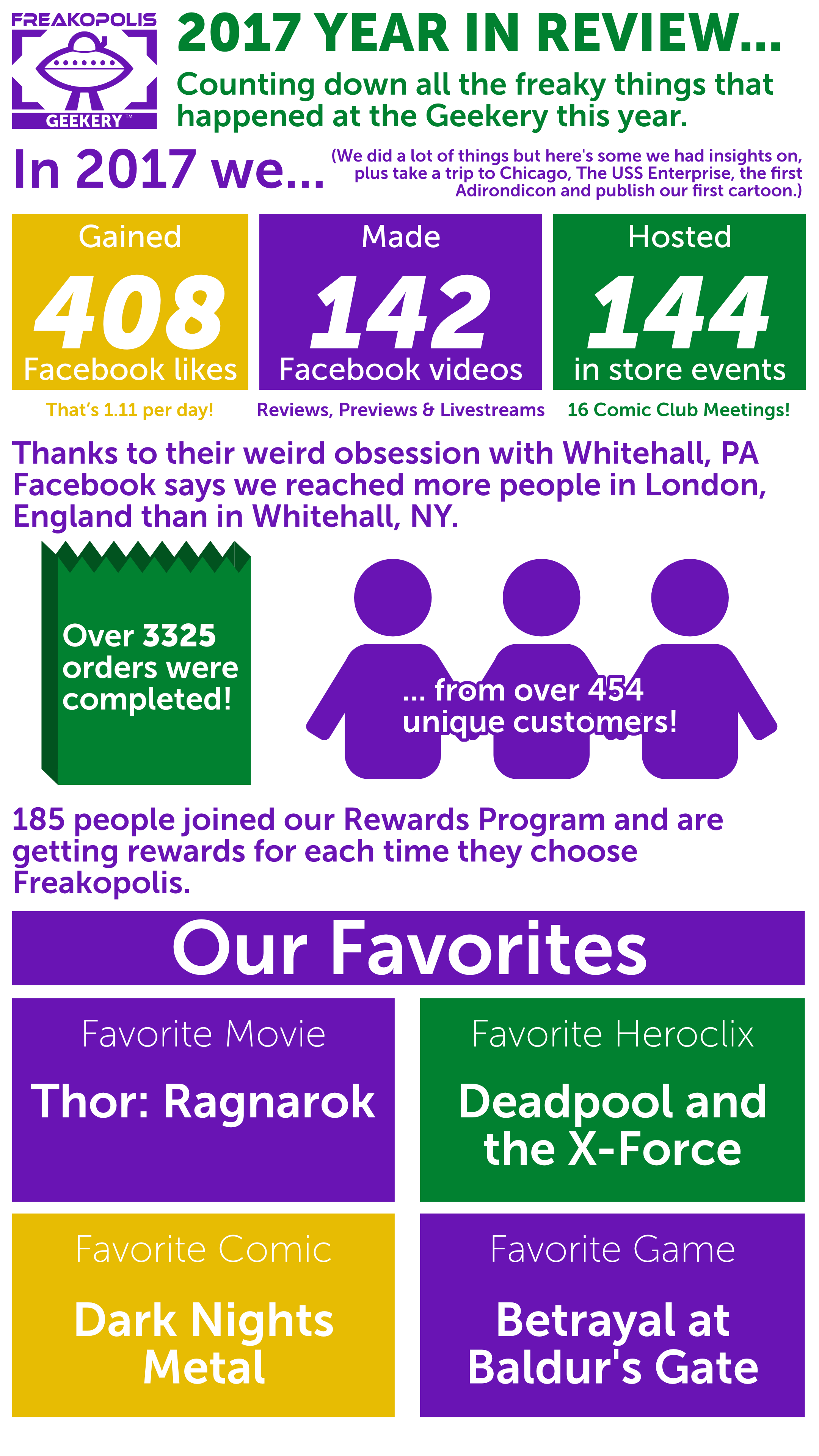 Freakopolis' 2017 Year In Review Infographic