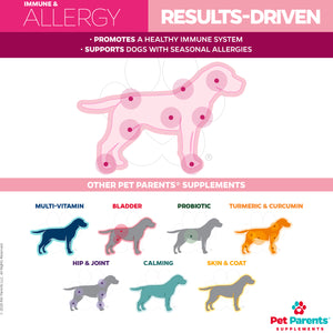 USA Dog Allergies Soft Chew Supplements | Dog Skin Allergies Aid with Bio-Mos® | Natural Allergy Medicine for Dogs Alternative | 4g 90Count Soft Chews
