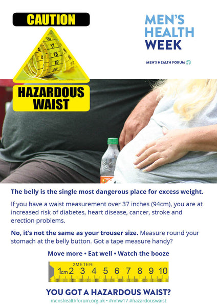 Hazardous Waist clothed belly poster (PDF)