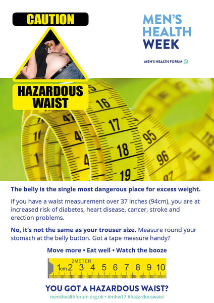 Hazardous Waist tape measure poster (PDF)