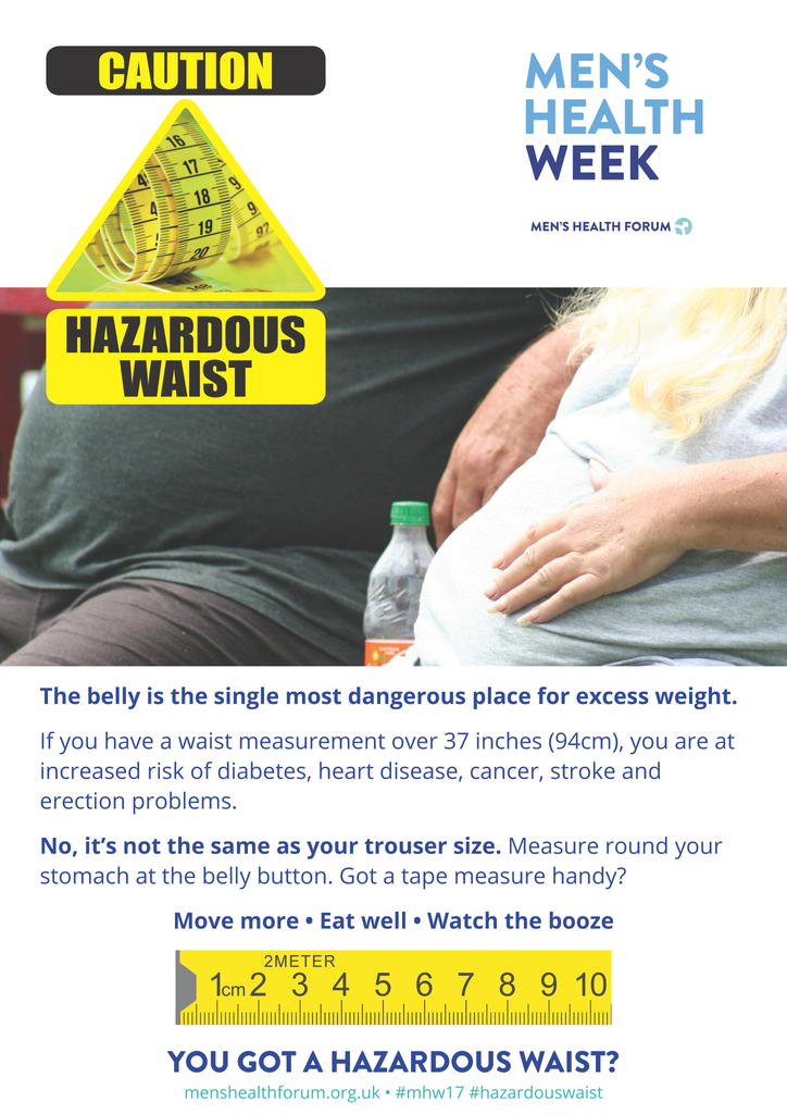 Hazardous Waist - Clothed Belly Posters - Men's Health Week 2017 (pdf)