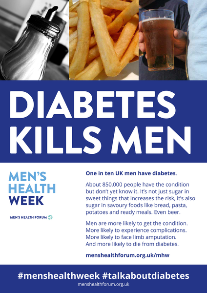 #TalkAboutDiabetes - Poster Pack - 13 posters (pdf)