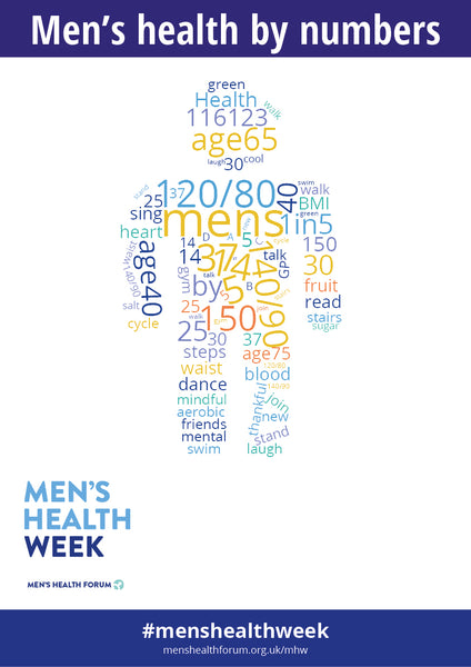 #menshealthweek Men's Health By Numbers Poster Pack - 12 posters (pdf)