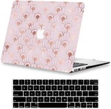 Macbook Case with Keyboard Cover Package | pie chart