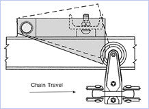 "4"" Chain Anti Back-up Device, Part # 8702"