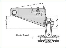 "3"" Chain Anti Back-up Device, Part # 8704"