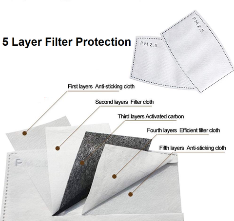 5-Layer Filter