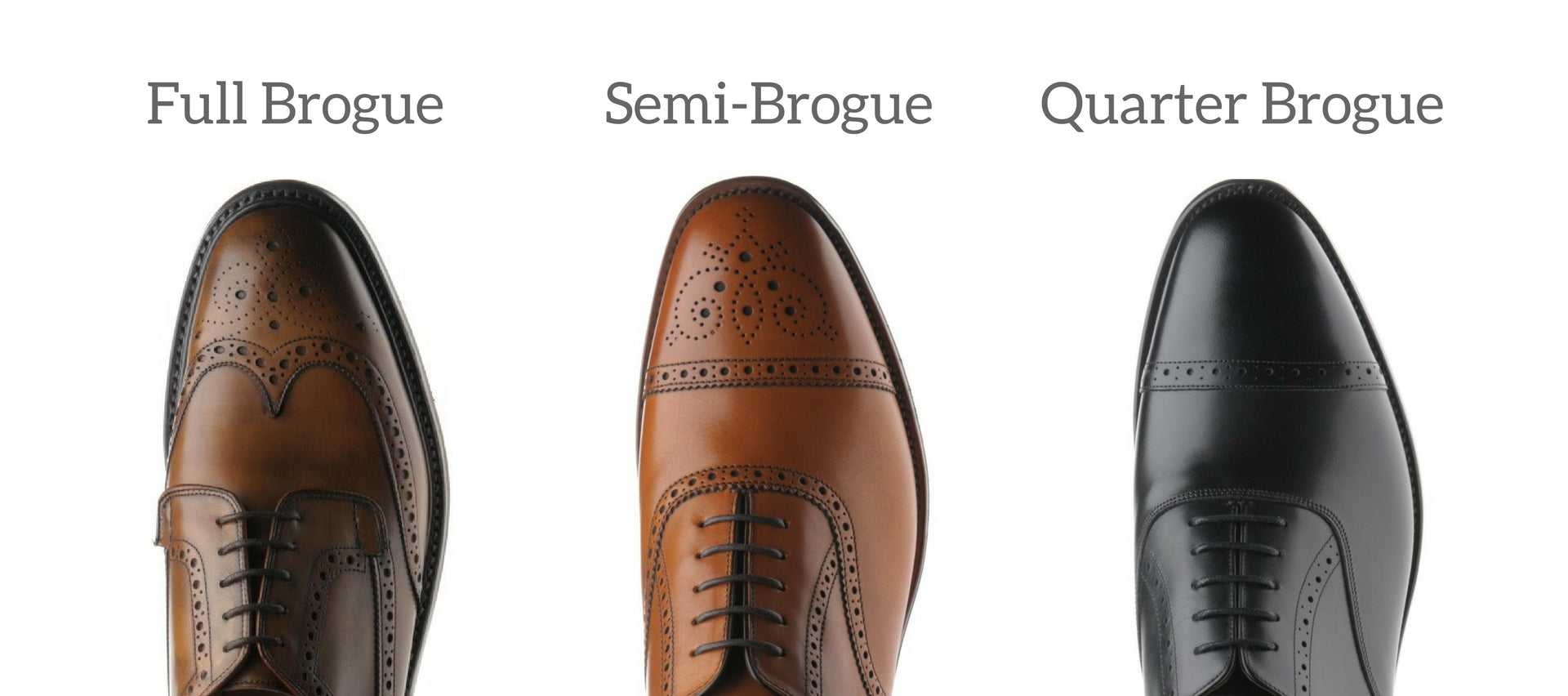 What Every Gentleman Should Know About Shoes