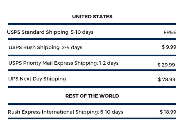 Mighty Well Shipping Costs
