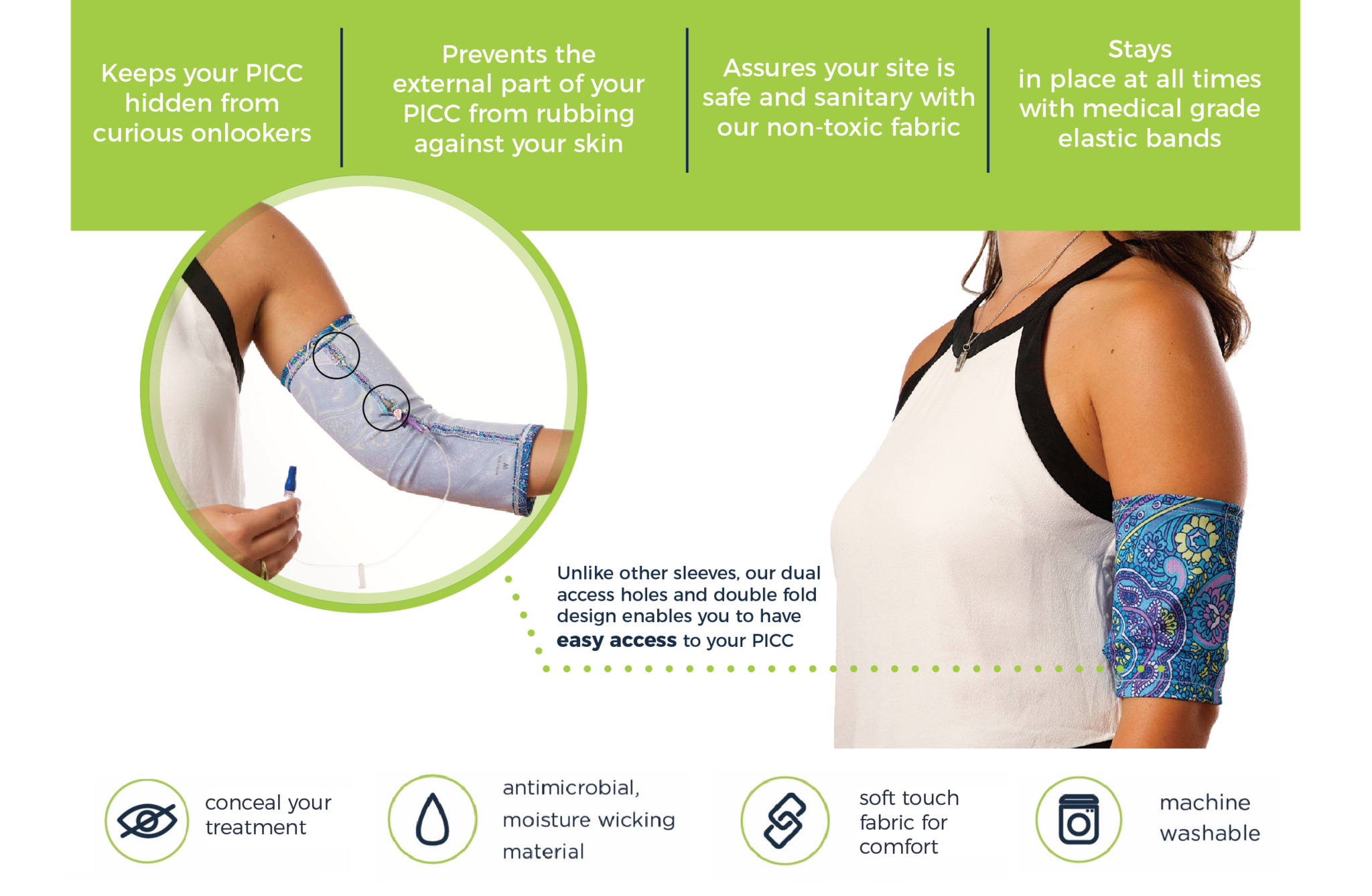 How to Protect Your PICC Line With PICCPerfect