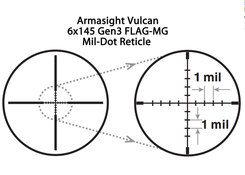 Armasight Vulcan 6x145 Gen3 FLAG-MG Night Vision Hunting Scope, showing Mil-Dot Reticle