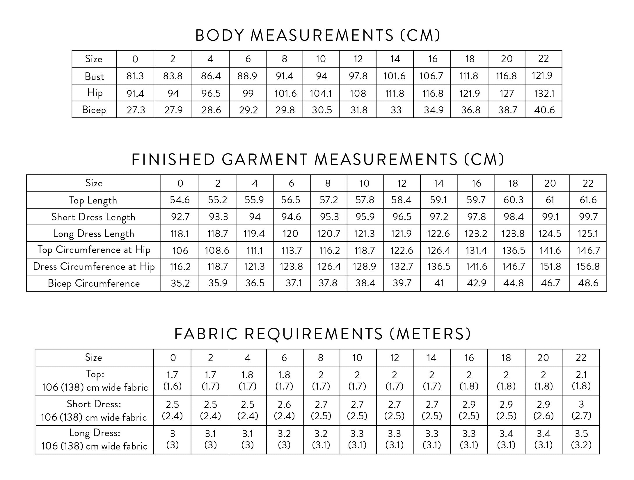 Metric Size and Meterage Charts for Shift Dress and Top