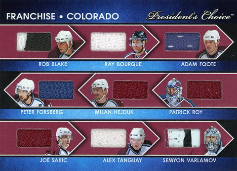 Colorado Avalanche Franchise