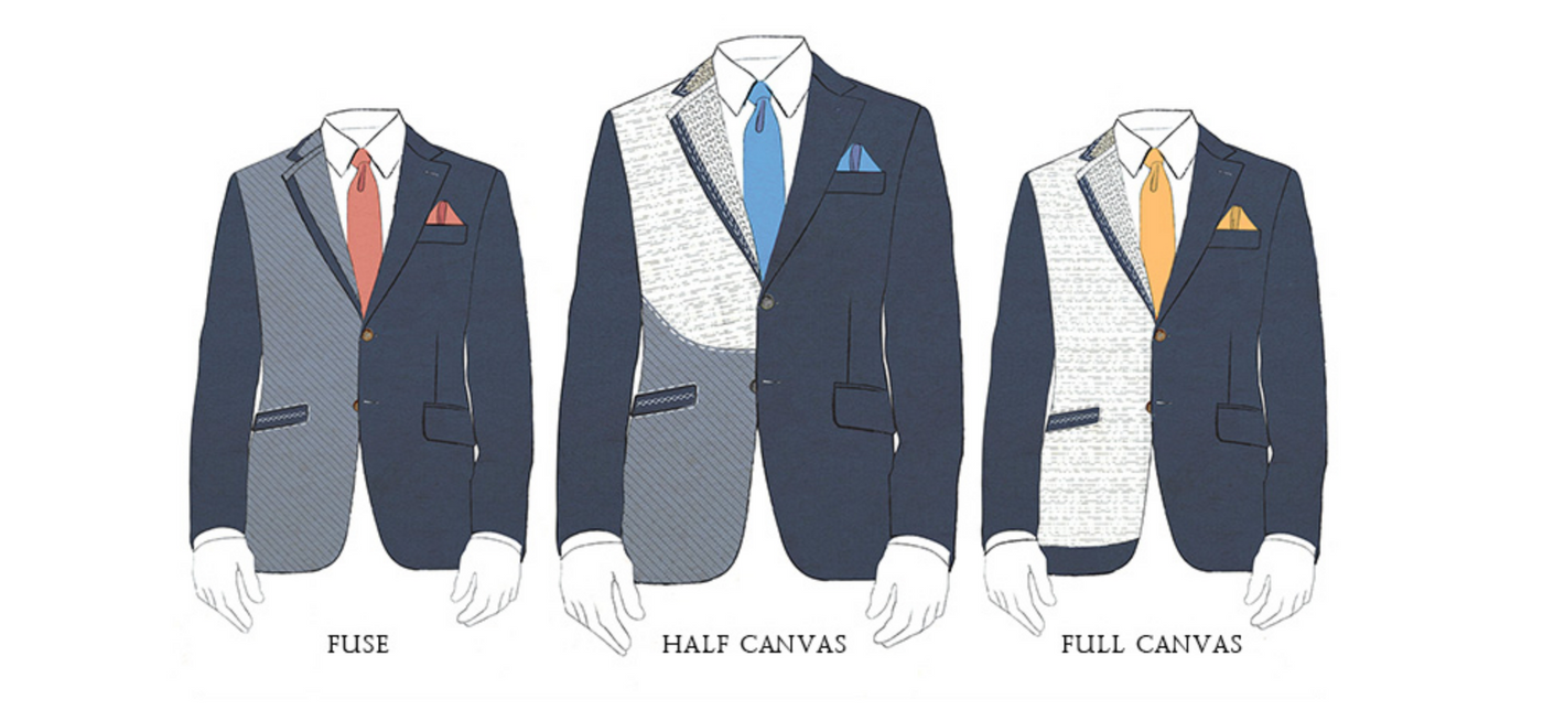 Jackets: Fused vs. Half-Canvas vs. Full-Canvas