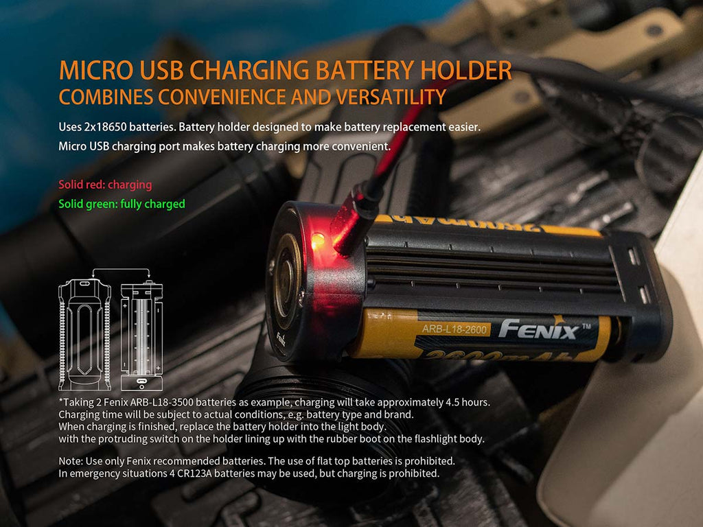Fenix TK35 2018 XHP35 HI LED Flashlight 1300LM Black