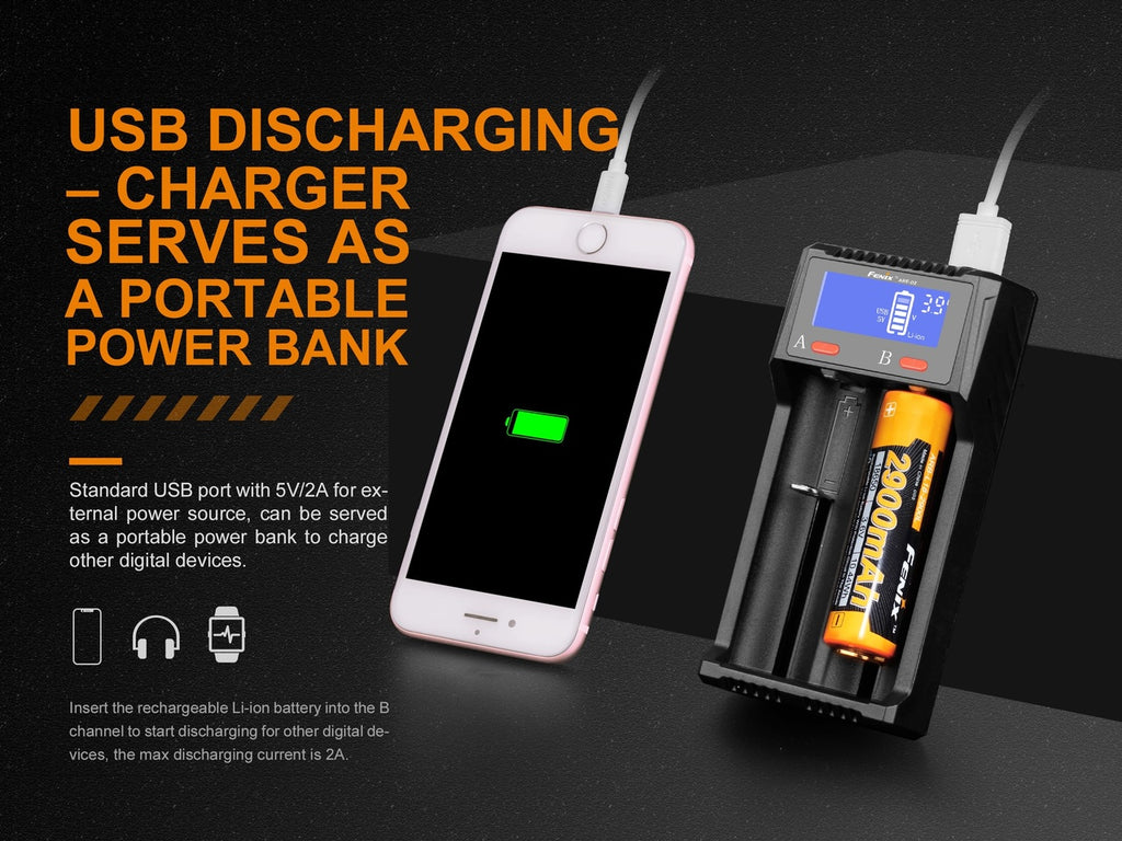 Fenix ARE-D2 Micro USB Charger - Dual Channel Smart Charger
