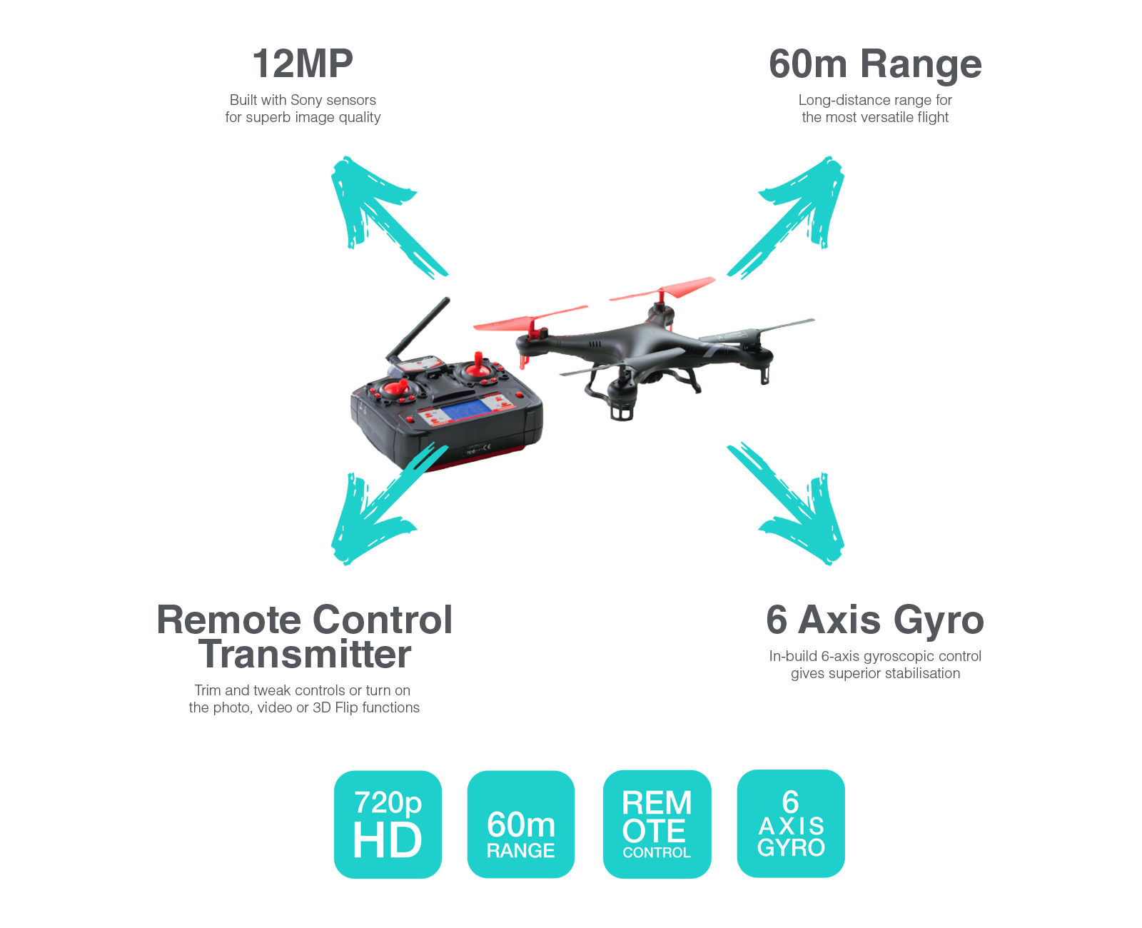 alpha drone features