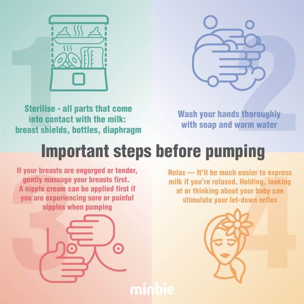 4 steps to make breast pumping easier: sterilise all equipment that will come into contact with milk, wash your hands, massage your breasts if they're tender or engorged, relax