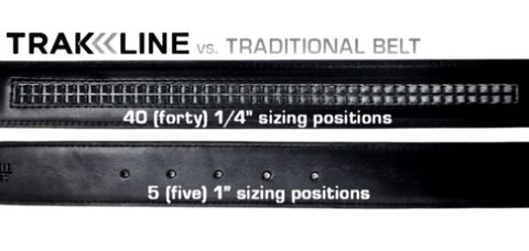 Trakline Gun belts compared to Traditional men's gun belt. Trakline provides the perfect, secure fit for your firearm.