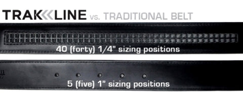 How a ratchet belt works compared to a traditional mens leather belt.
