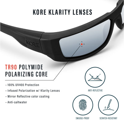 "Kore Klarity Polarized ""Badlands"" Sunglasses. Neo-Lock Sunglasses use embedded smart magnets so you can attach them to your shirt, jacket or gear when not in use."
